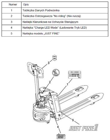 DOSTAWA GRATIS! 31046297 Półelektryczny wózek paletowy (udźwig: 1500 kg)