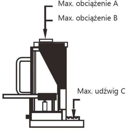 DOSTAWA GRATIS! 32240215 Podnośnik maszynowy Unicraft (udźwig: 3 t)