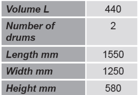 Paleta do beczek GermanTech (ilość beczek: 2, wymiary: 1550x1250x580 mm) 99724723