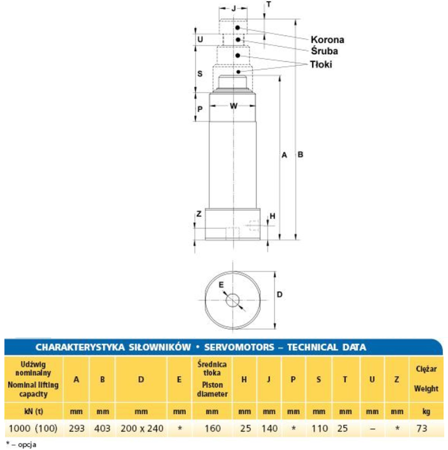 Siłownik hydrauliczny (wysokość podnoszenia min/max: 293/403mm, udźwig: 100T) 62725764