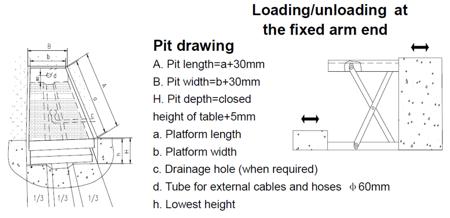 Stół podnośny elektryczny (udźwig: 1000 kg, wymiary platformy: 1200x800 mm, wysokość podnoszenia min/max: 200-1000 mm) 31026269