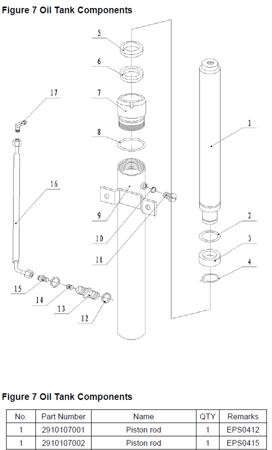Wózek paletowy/platformowy podnośnikowy elektryczny GermanTech  (max wysokość: 85-1500 mm, udźwig: 400 kg, długość wideł: 650 mm) 99724820